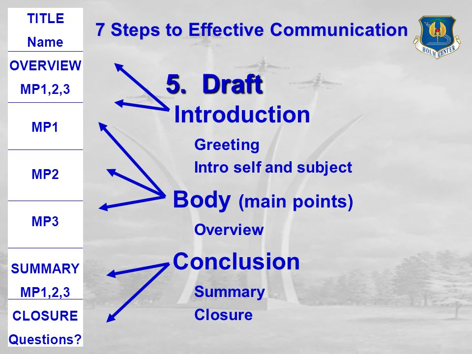 5. Draft Introduction Body (main points) Conclusion