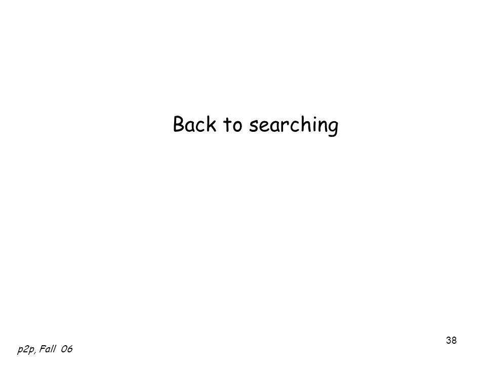 Back to searching