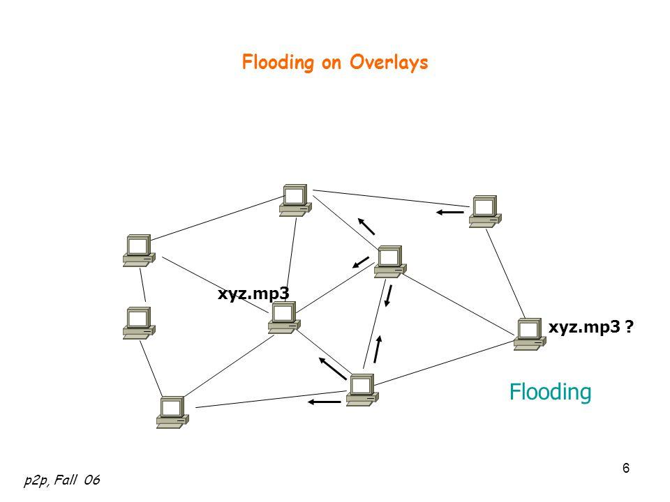 Flooding on Overlays xyz.mp3 xyz.mp3 Flooding