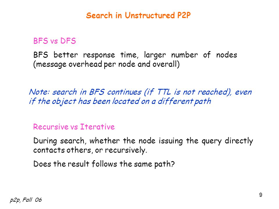 Search in Unstructured P2P