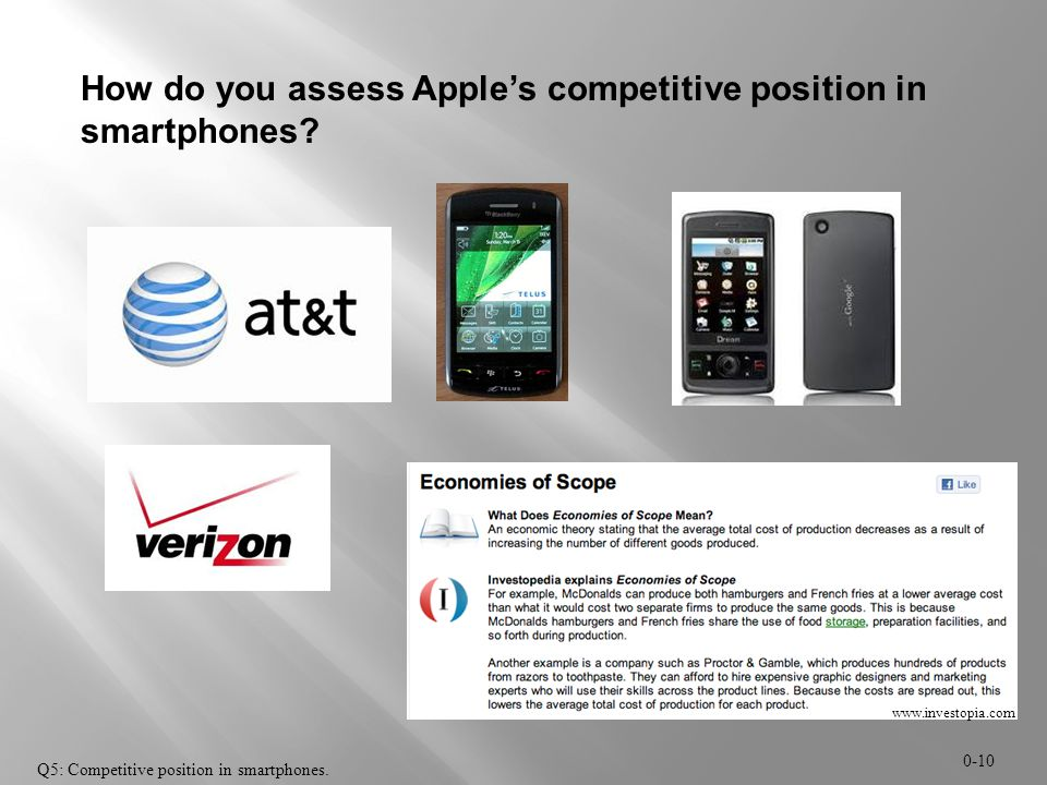How do you assess Apple's competitive position in smartphones