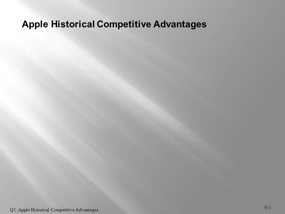 Apple Historical Competitive Advantages