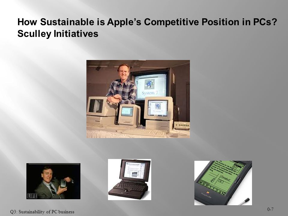 How Sustainable is Apple's Competitive Position in PCs
