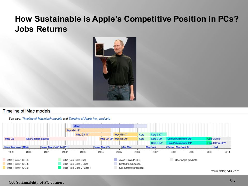 How Sustainable is Apple's Competitive Position in PCs Jobs Returns