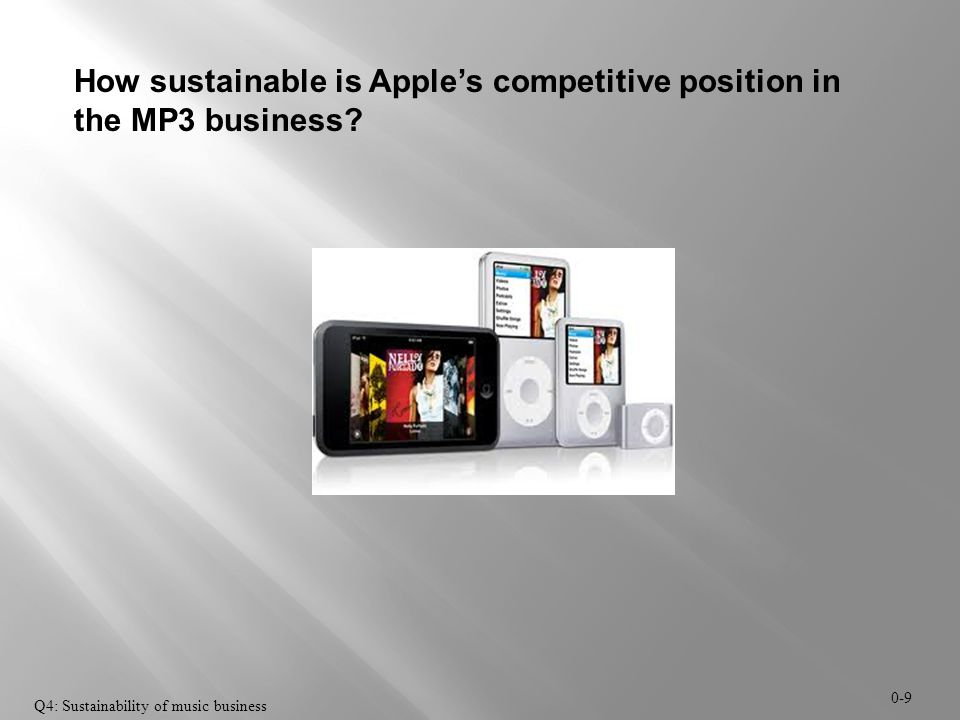 How sustainable is Apple's competitive position in the MP3 business