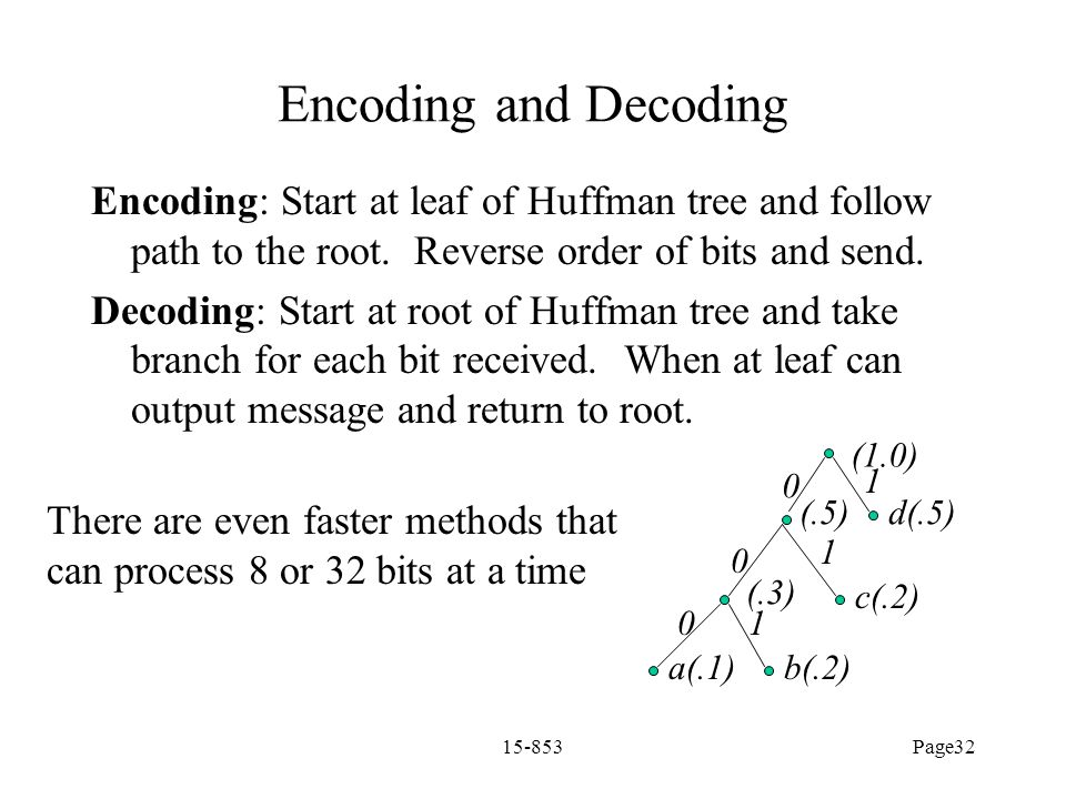 Encoding and Decoding Encoding: Start at leaf of Huffman tree and follow path to the root. Reverse order of bits and send.