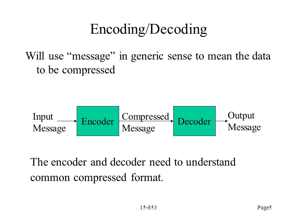 Encoding/Decoding Will use message in generic sense to mean the data to be compressed. Encoder. Decoder.