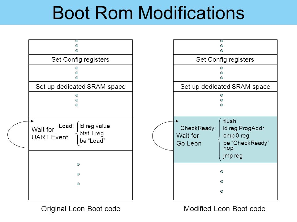 Boot Rom Modifications