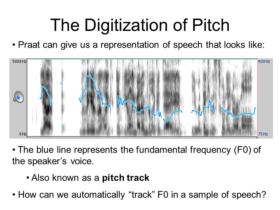 The Digitization of Pitch