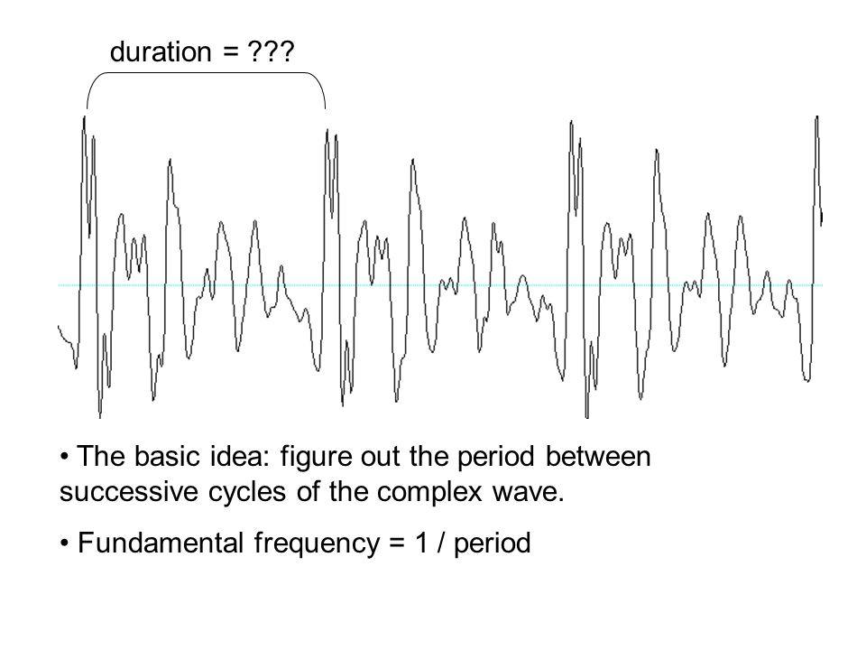 duration = The basic idea: figure out the period between successive cycles of the complex wave.