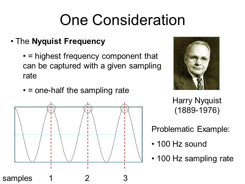 One Consideration The Nyquist Frequency