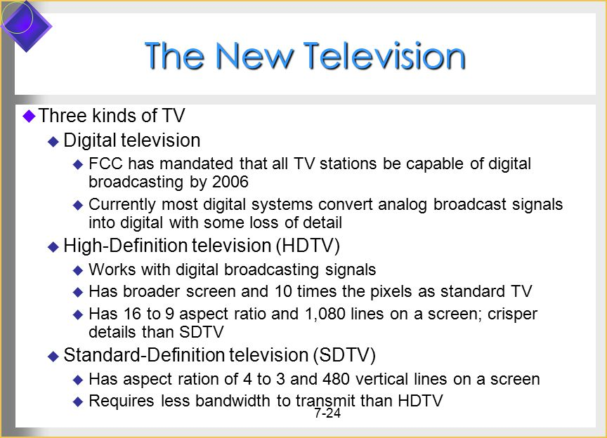 The New Television Three kinds of TV Digital television