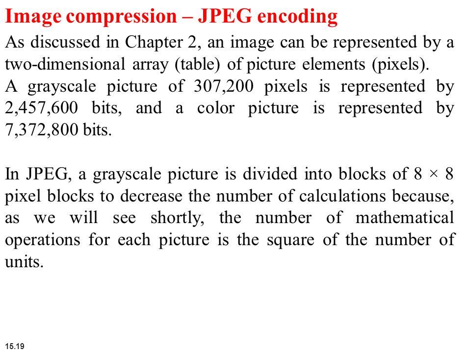 Image compression – JPEG encoding