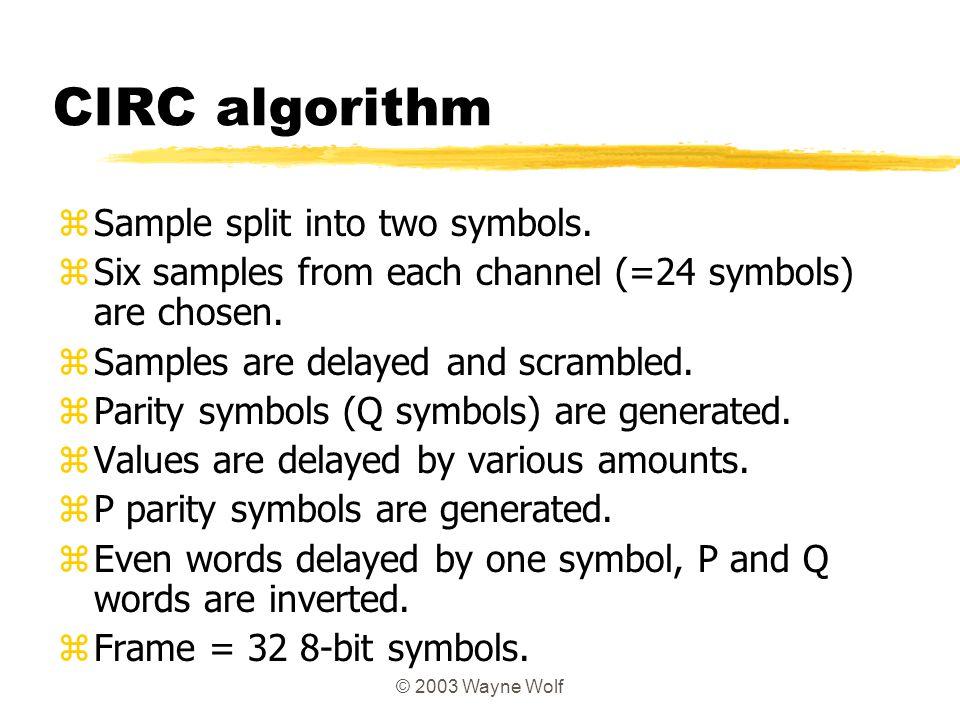 CIRC algorithm Sample split into two symbols.