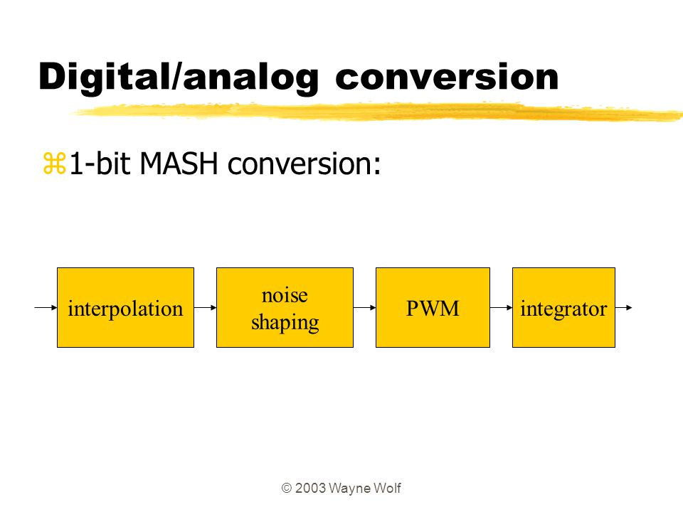 Digital/analog conversion