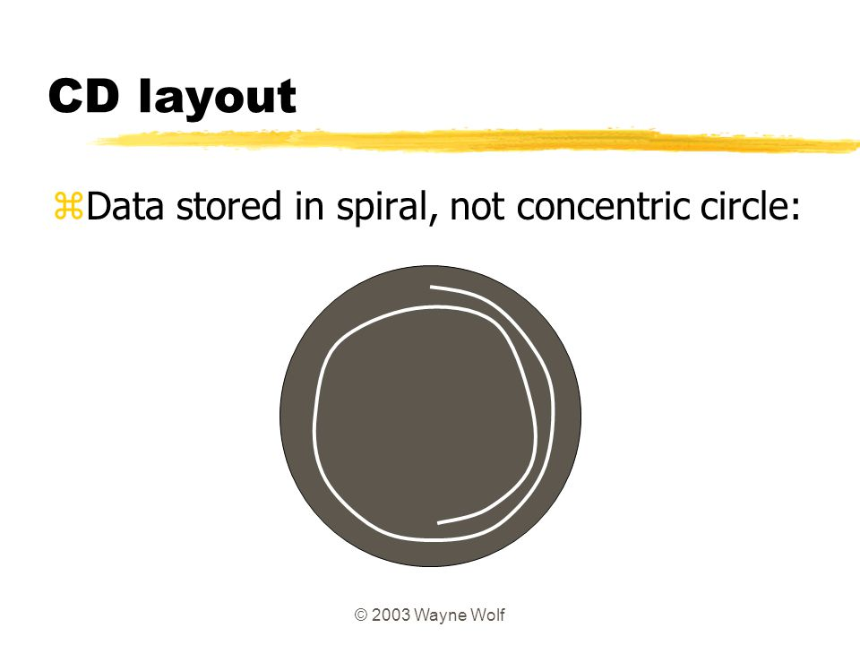 CD layout Data stored in spiral, not concentric circle: