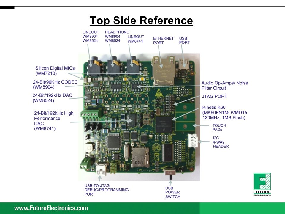 Top Side Reference Rev 1 boards have achieved the following performance to date using the WM8741:- 91dBV SNR (A- Weighted)