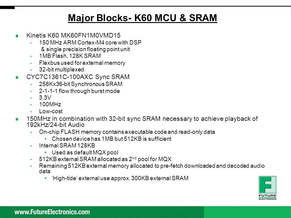 Major Blocks- K60 MCU & SRAM