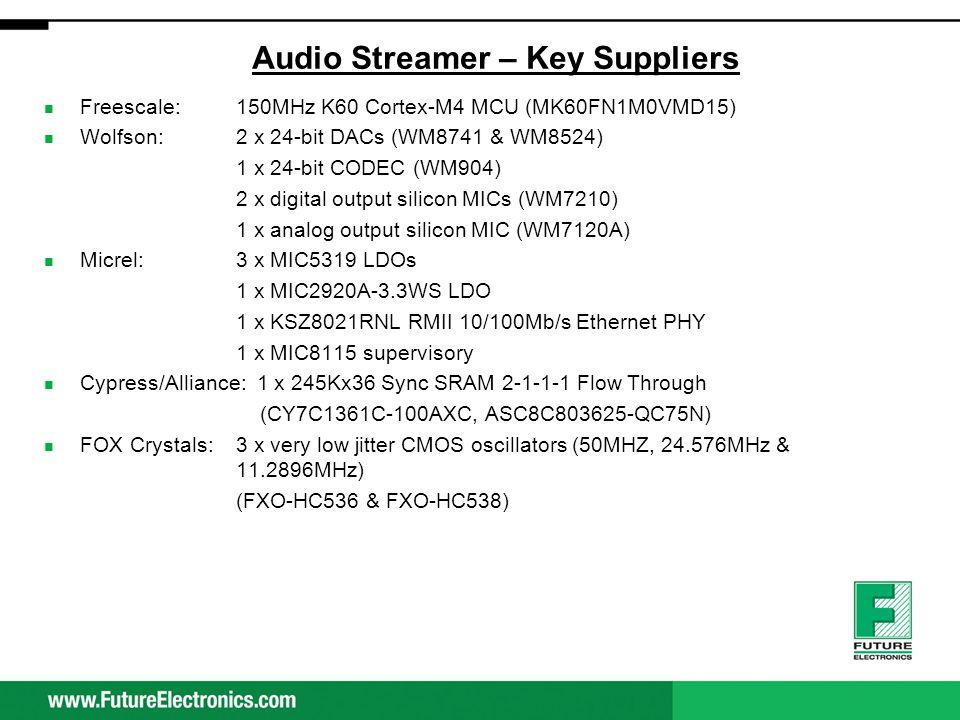 Audio Streamer – Key Suppliers