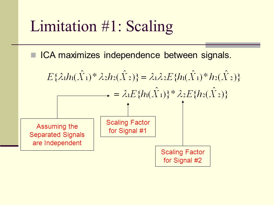 Limitation #1: Scaling ICA maximizes independence between signals.