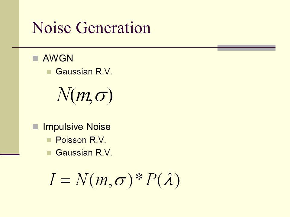 Noise Generation AWGN Gaussian R.V. Impulsive Noise Poisson R.V.