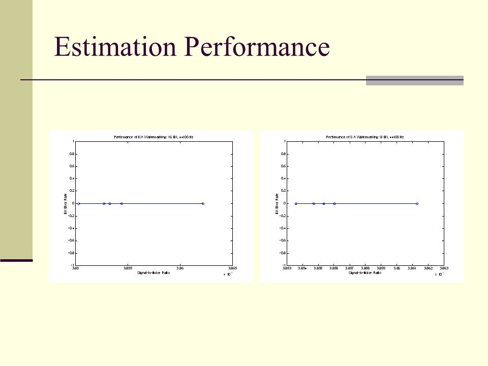 Estimation Performance