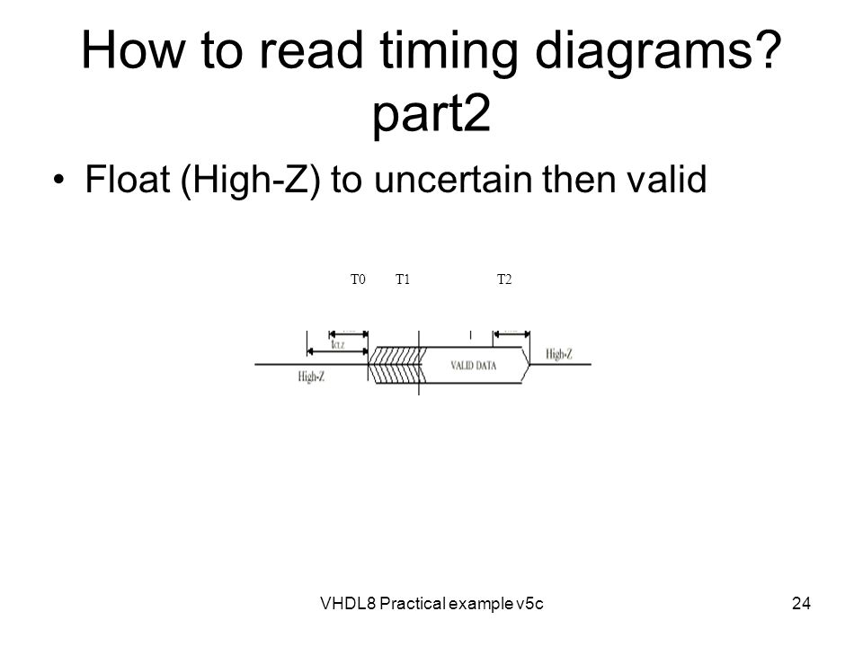 How to read timing diagrams part2
