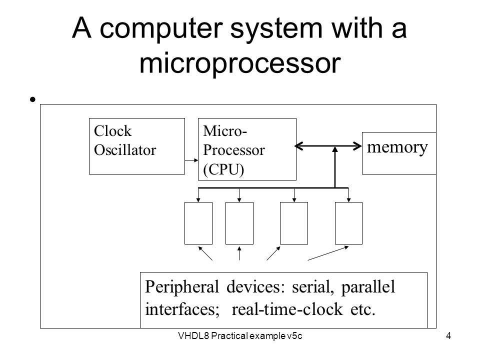 A computer system with a microprocessor