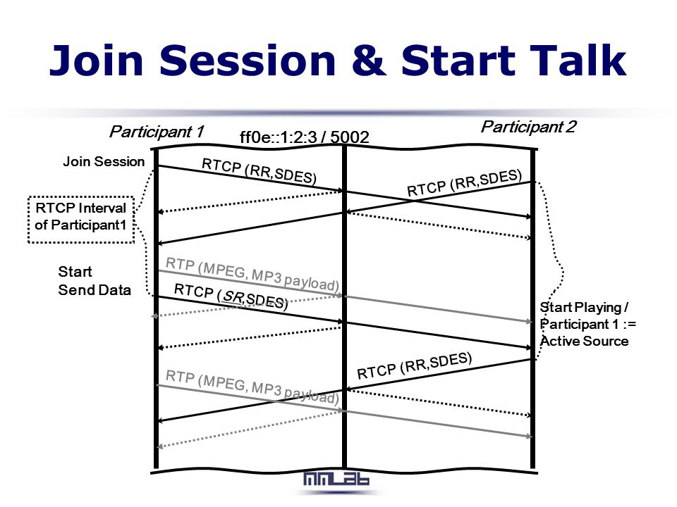 Join Session & Start Talk