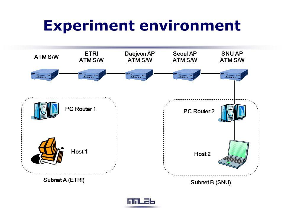 Experiment environment