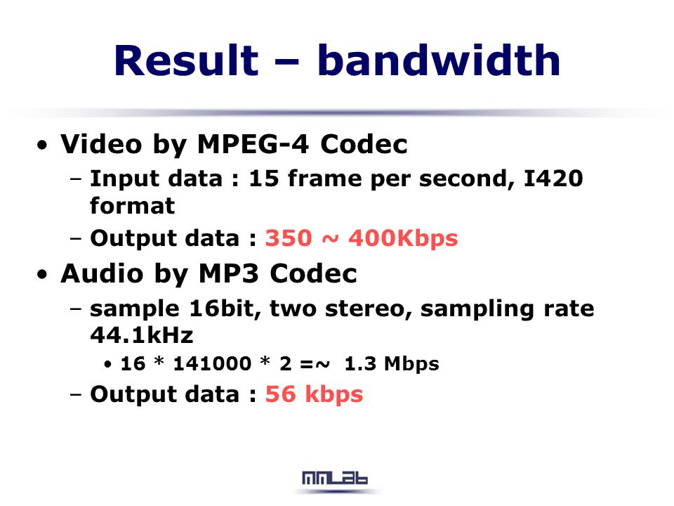 Result – bandwidth Video by MPEG-4 Codec Audio by MP3 Codec