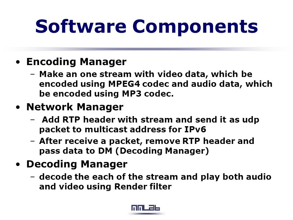 Software Components Encoding Manager Network Manager Decoding Manager
