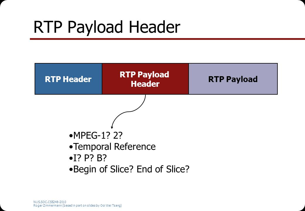 RTP Payload Header MPEG-1 2 Temporal Reference I P B