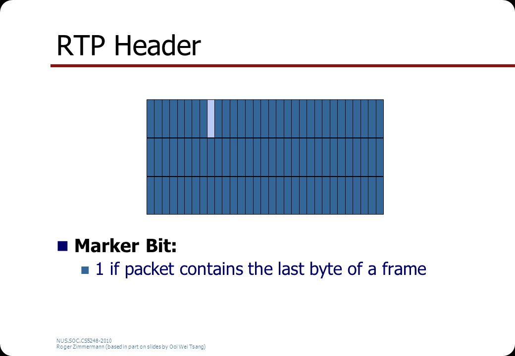RTP Header Marker Bit: 1 if packet contains the last byte of a frame