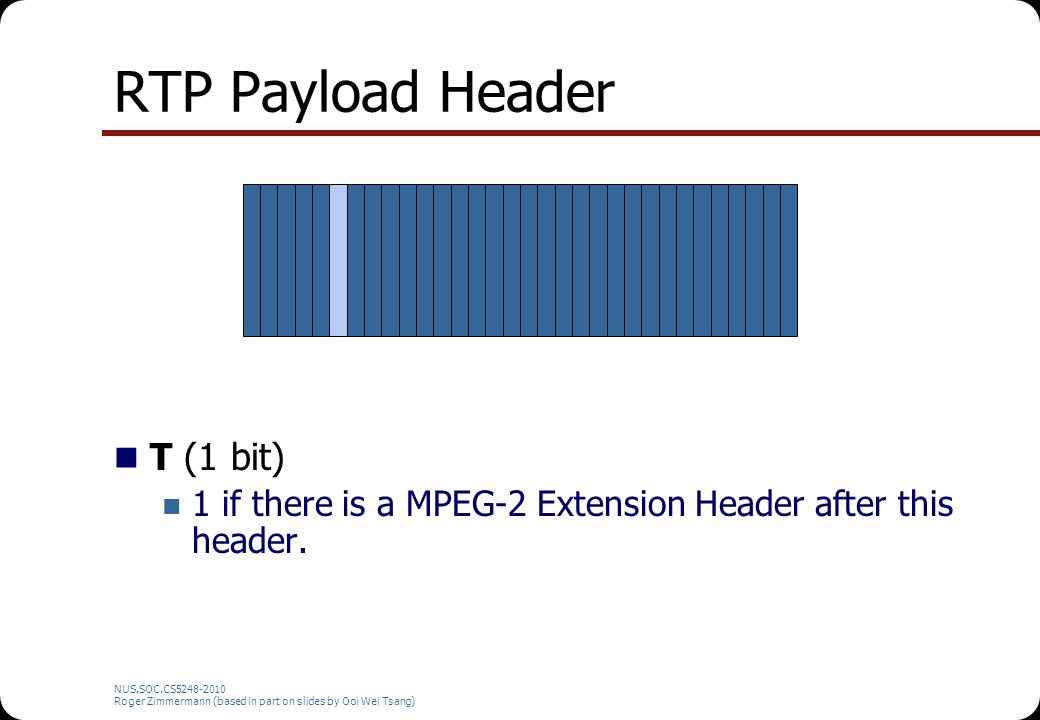 RTP Payload Header T (1 bit)