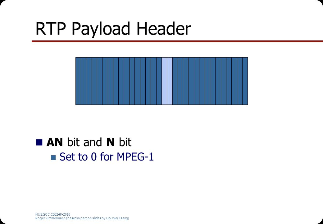 RTP Payload Header AN bit and N bit Set to 0 for MPEG-1