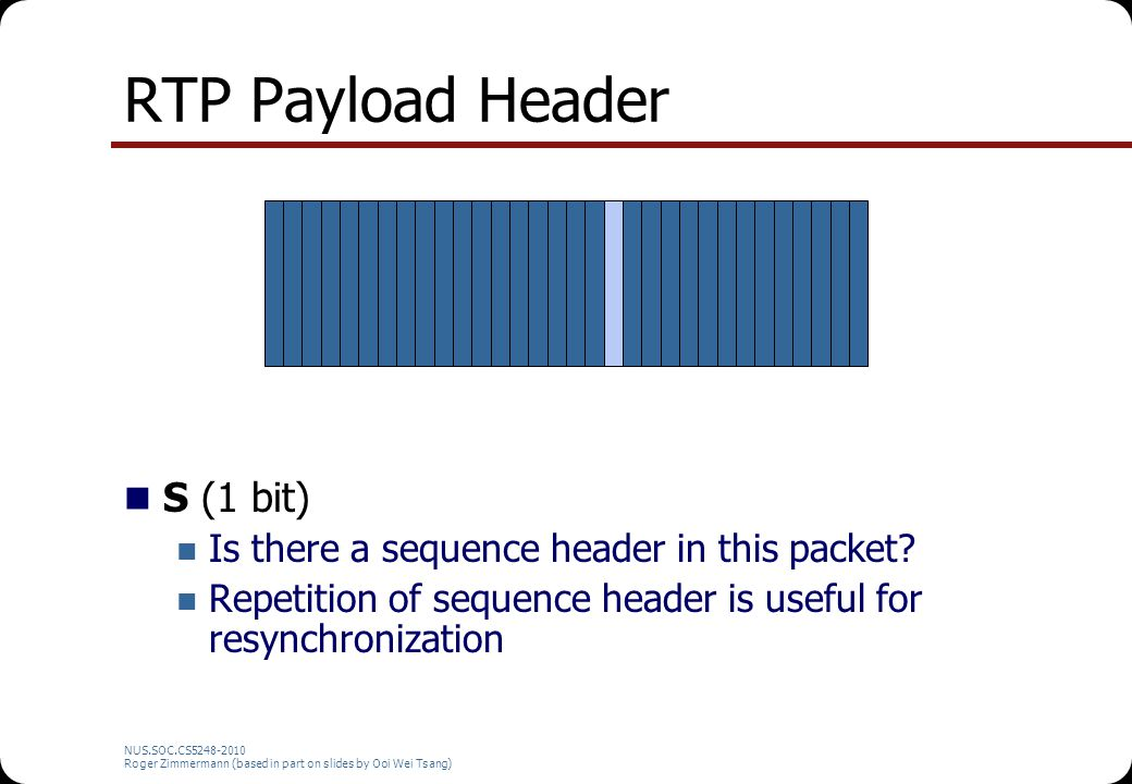 RTP Payload Header S (1 bit)