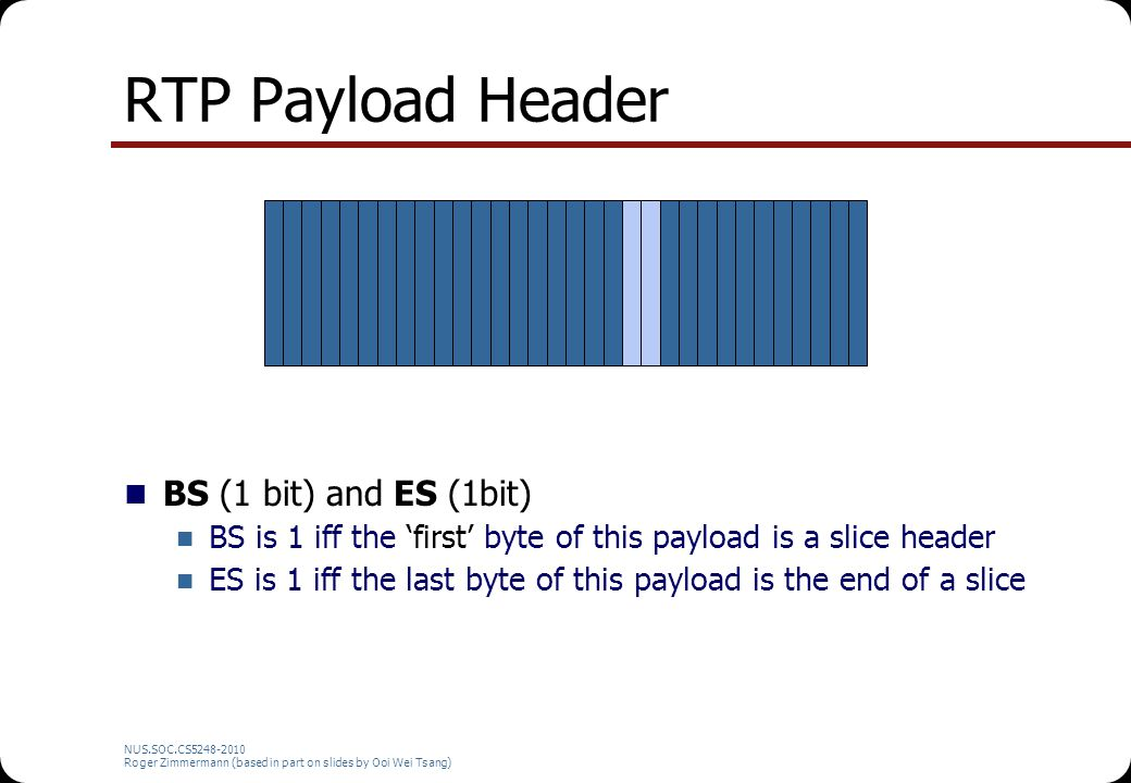 RTP Payload Header BS (1 bit) and ES (1bit)