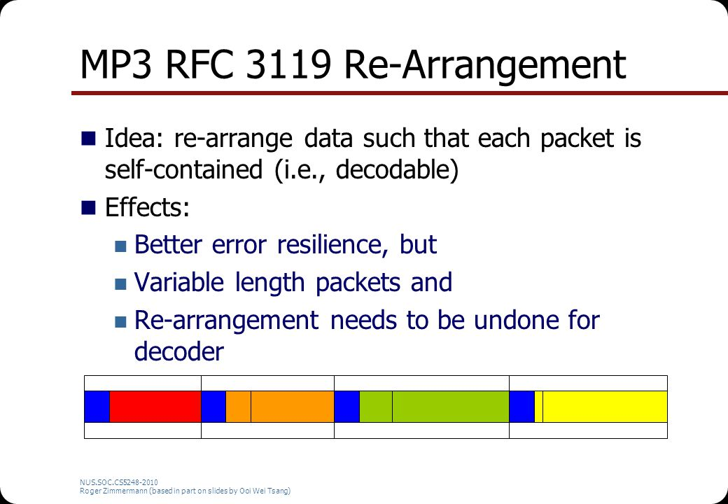 MP3 RFC 3119 Re-Arrangement Idea: re-arrange data such that each packet is self-contained (i.e., decodable)