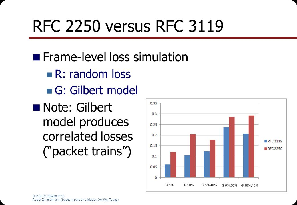 RFC 2250 versus RFC 3119 Frame-level loss simulation