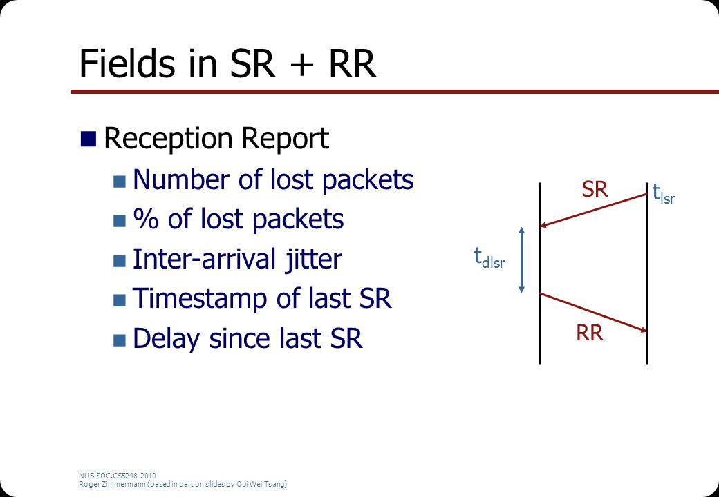 Fields in SR + RR Reception Report Number of lost packets