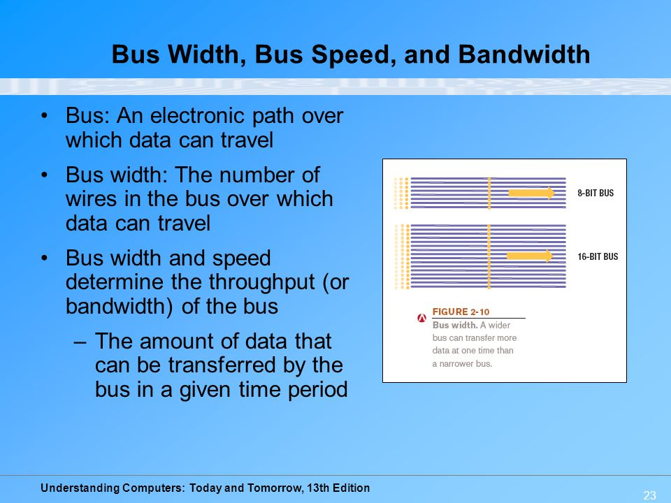 Bus Width, Bus Speed, and Bandwidth