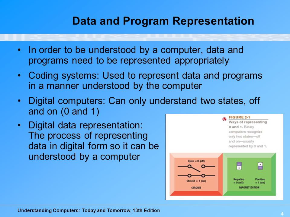 Data and Program Representation
