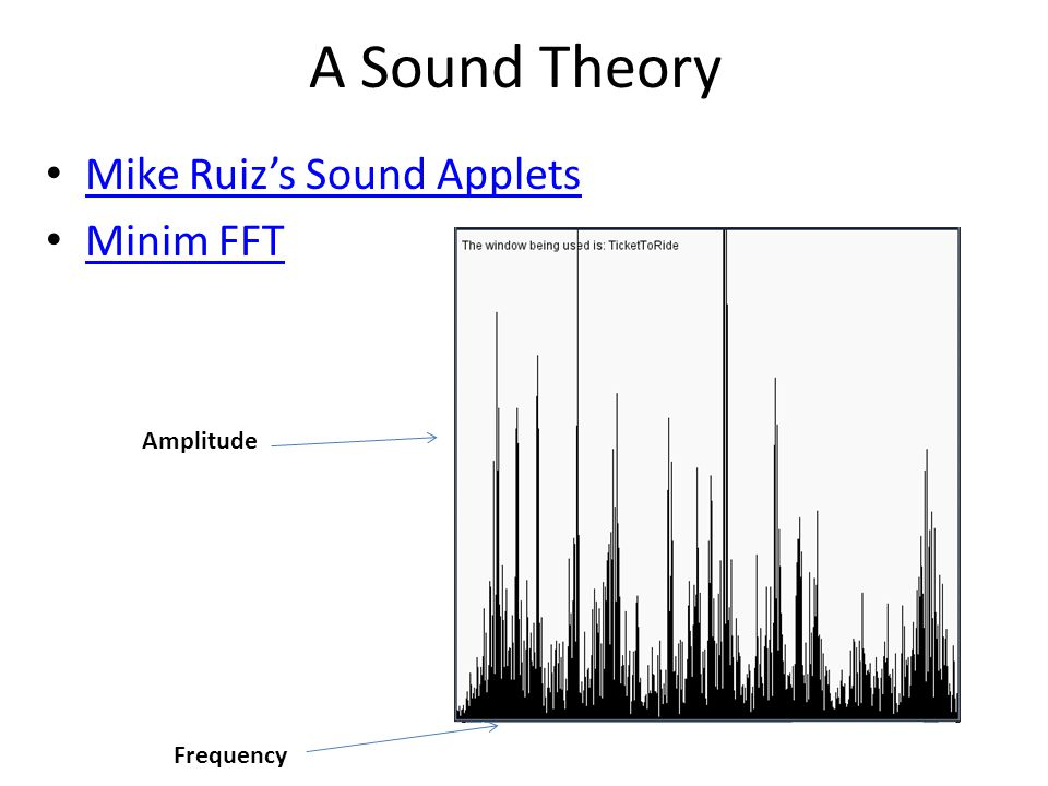 A Sound Theory Mike Ruiz's Sound Applets Minim FFT Amplitude Frequency