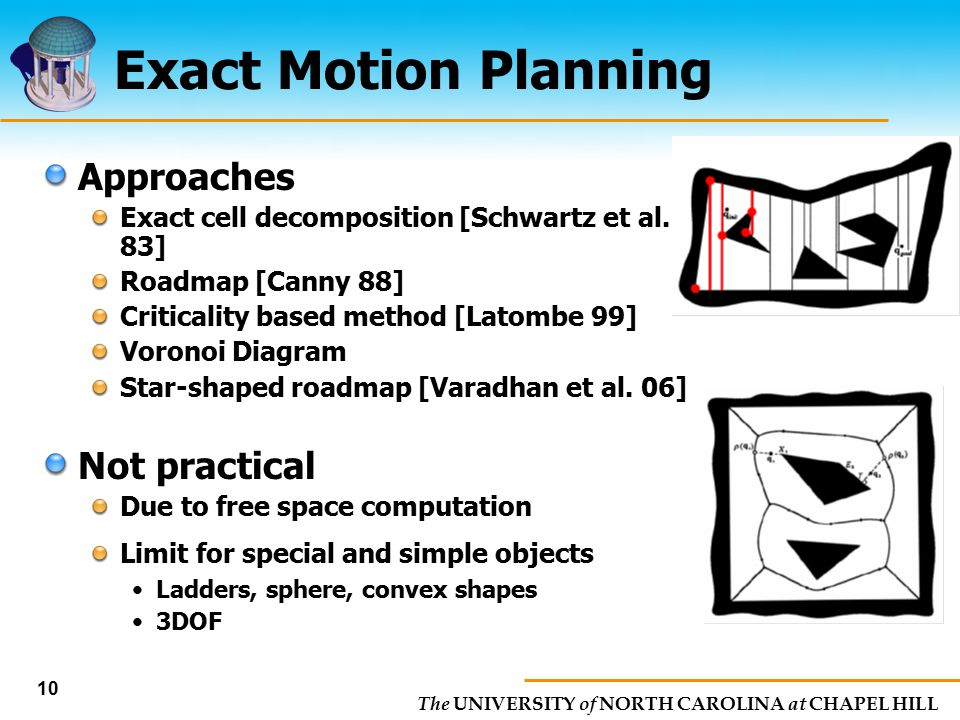 Exact Motion Planning Approaches Not practical