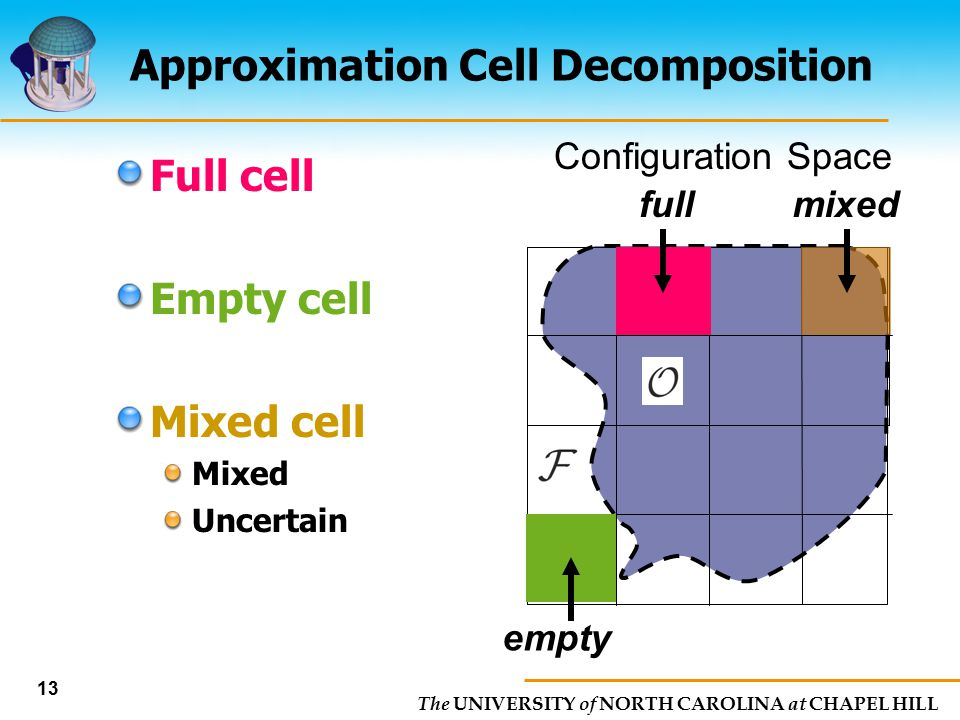 Approximation Cell Decomposition