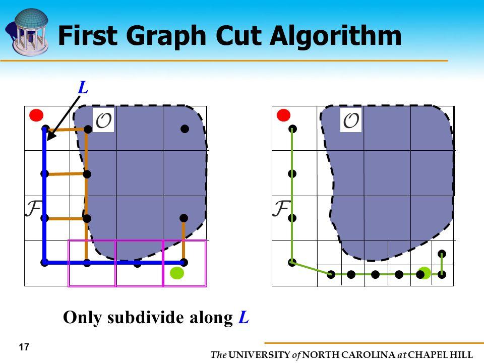 First Graph Cut Algorithm