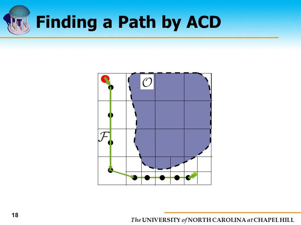 Finding a Path by ACD Here is the summary of