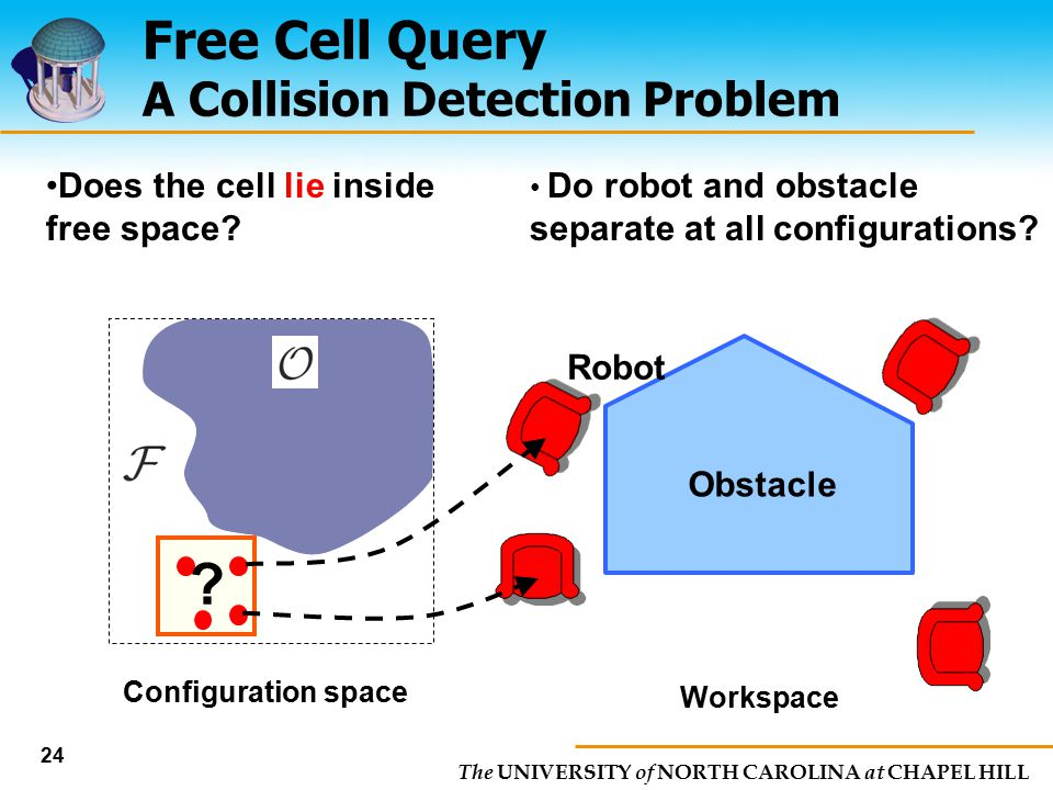 Free Cell Query A Collision Detection Problem