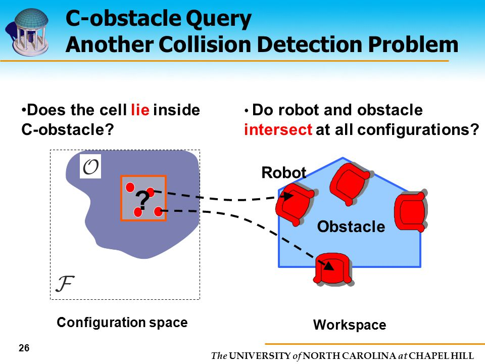 C-obstacle Query Another Collision Detection Problem